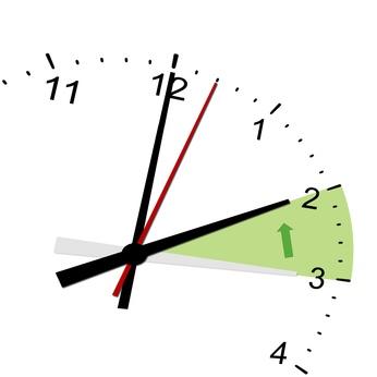 Uhren umstellen