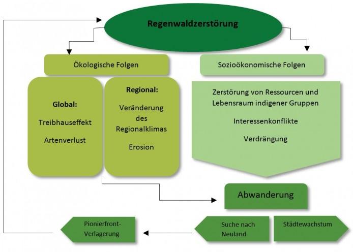 Quelle: Geographie Innsbruck