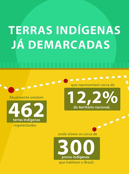 terras indigenas ja demarcadas-439