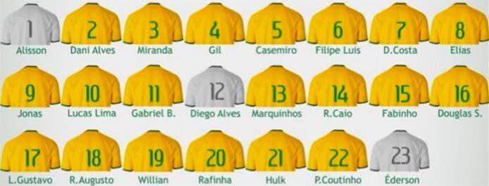 Rueckennummer Selecao Copa America 2016