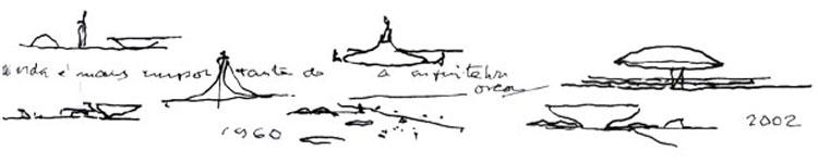 niemeyer-skizze1